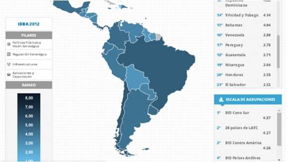 venezuela internet