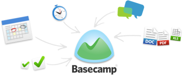 basecamp 3