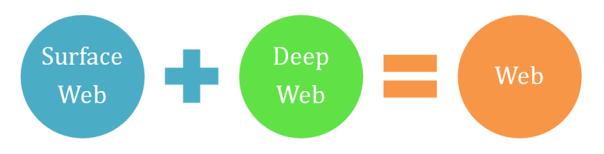 deep web 1