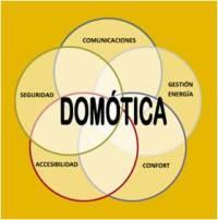 domotica 2