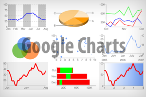 googlechart