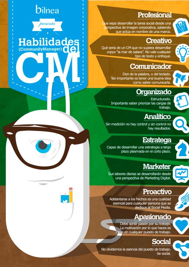 Habilidades-CM