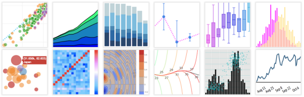 plotly graficos