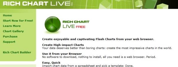 rich chart banner