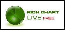 rich chart logo