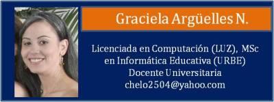 Tarjeta Arguelles Graciela