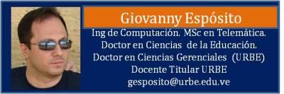 Tarjeta Esposito Giovanny