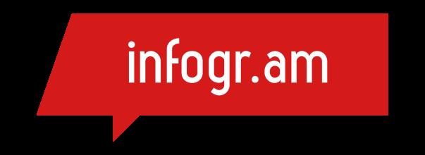 infogram banner