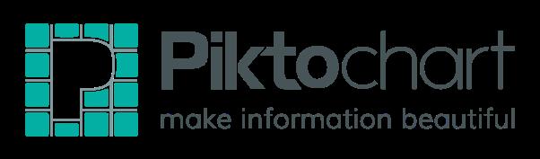 piktochart banner