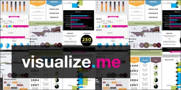 visualize me